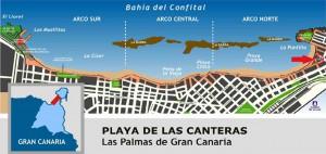 Las Canteras Bahia del Confital